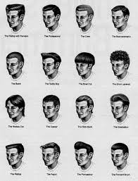 Issue 009 One Cool Classic Barber Men Hairstyle Names