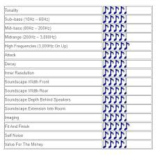 Electrical Cable Amps Chart Power Cord Ratings Jaratunes Co