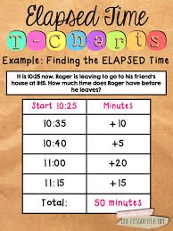 T Chart For Teaching Elapsed Time Elapsed Time On A T Chart Blairturner Com Fourth Grade