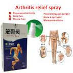 bone pain relief spray