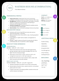 how to write a great resume how to write a great resume the complete guide resume genius