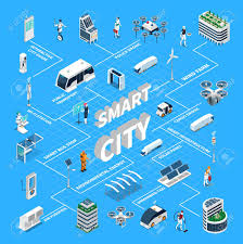 Smart City Isometric Flowchart With Solar Panel Symbols Vector
