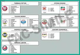 Il voto di preferenza in Toscana alle elezioni regionali ...