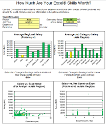 Excel Dashboard Examples 66 Dashboards To Visualize Excel Salaries