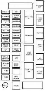 chevrolet aveo (2002 2011) fuse box Aveo Horn Wiring Diagram Motorcycle Horn Wiring Diagram