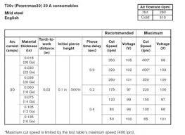 Help With Fine Cut Slow Speed 16 Gauge Plasmaspider Com