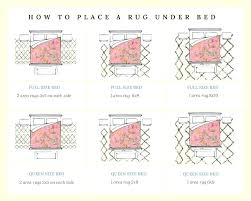 rug size for queen bed area rug layout rug placement diagram of area rug placement under