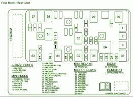 2006 pontiac g6 fuse box diagram 2006 wiring diagram 2005 pontiac g6 windshield wiper fuse at 2006 Pontiac G6 Fuse Box Diagram