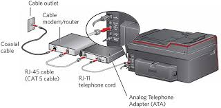 phone cable connection diagram images fax machine wiring diagram wiring diagram schematic