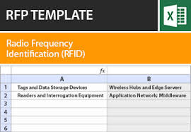 Identification Template Radio Frequency Identification Rfid Rfp Template