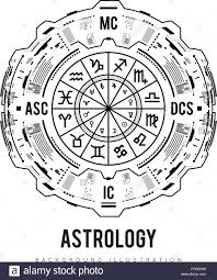 Astrology Houses Chart Astrology Background Natal Chart Zodiac Signs Houses And