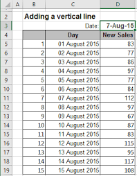 How To Add A Vertical Line To The Chart Microsoft Excel 2016