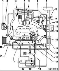 audi tt 1 8t engine diagram audi wiring diagrams online