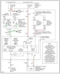 fisher minute mount wiring diagram blurts me 1 1024×791 at fisher plow wiring diagram minute mount 2 amazing pictures hatz diesel engine besides lexus rx 350