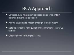 Icf Chart Chemistry Before Change After Bca Tables For Stoichiometry