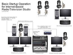 dj sound system setup diagram. image dj sound system setup diagram a