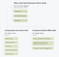 Ocio Org Chart Organization Chart Office Of The Chief Information Officer