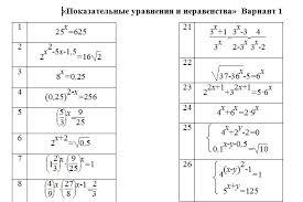 классы Работы классы Сайт учителя математики Показательные уравнения и неравенства Многовариантное задание