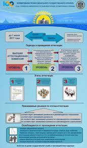 Казахстанская модель государственной службы Реферат Читать текст  Госслужба рк курсовая работа Правовое положение государственных