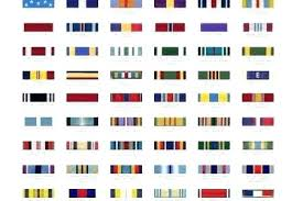 Navy Medals Chart Military Ribbon Builder Ignorengeng Site