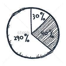 Hand Drawn Pie Chart Free Pie Chart Drawing Stock Vectors Stockunlimited