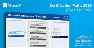Microsoft Certification Path Chart Microsoft Certification Paths 2019