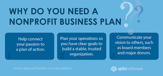 Do You Really Need A Business Plan Plans Impressive Do I Need Businessan Photos Highest Clarity Non 1