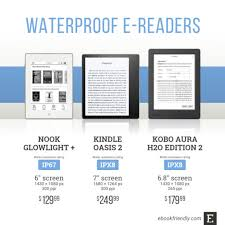 Tablet Ereader Comparison Chart Which Waterproof E Reader Is The Best For Your Needs