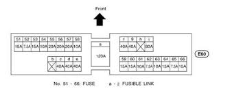 2001 Nissan Pathfinder Fuse Diagram 2001 Nissan Pathfinder Fuse Box Diagram