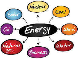 Different Types Of Energy Resources Overview Uses Styles