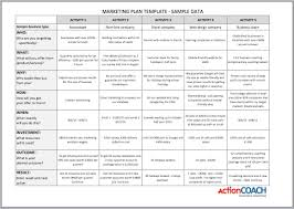 Coaching Plan Template New Coaching Business Model Template Vilanovaformulateam
