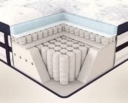 pocketed coil mattress. Fine Mattress Coil On To Pocketed Coil Mattress A