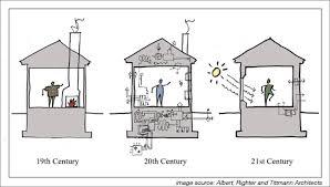 Passive Solar House Design Books To Design And Build An Energy Solar Home Designs