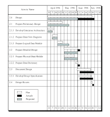 Sample Power Point Calendar Timeline Excel 2013 Template 7 Project ...