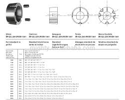 Taper Bush Coupling Catalogue And Dimensions Buy Taper Bushing Coupling Catalogue Taper Lock Bush Dimensions Product On Alibaba Com