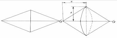 Реферат Объем фигур вращения правильных многогранников  Реферат Объем фигур вращения правильных многогранников