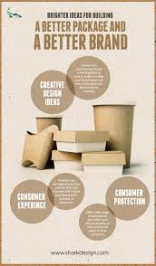 Functions Of Package Design Get The Best Packaging Design Agency Shark Design Always