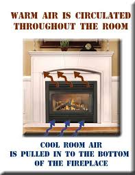 How It Works \u2013 Fireplace Blower Outlet.com