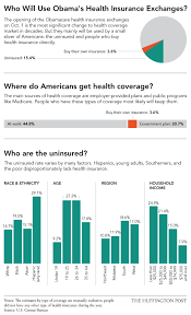 who will use the health insurance marketplace