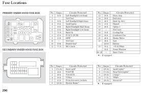 2001 dodge caravan fuse box diagram new 2007 honda ridgeline fuse 2010 dodge caravan fuse box diagram 2001 dodge caravan fuse box diagram new 2007 honda ridgeline fuse box diagram wiring diagram of