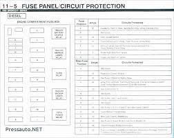 2008 ford 6 4 fuse box diagram new 2006 ford f250 5 4 fuse box 2008 ford 6 4 fuse box diagram awesome 2008 ford f250 super duty fuse panel diagram diesel