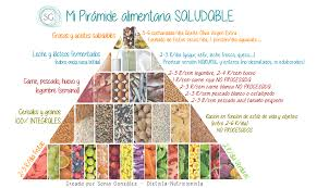 mi piramide en espanol. Delighful Espanol Mi Piramide En Espanol Download With