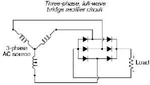 make a bridge rectifier from diodes reuk co uk three phase full wave bridge rectifier circuit