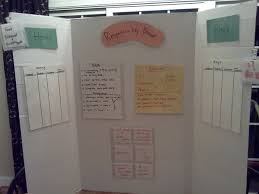 Responsibility Chart And Tri Fold Board For Kids