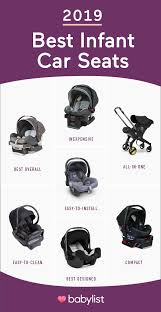 Car Seat Comparison Chart 7 Best Infant Car Seats Of 2019