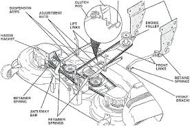 mazda engine parts diagram travelersunlimited club mazda engine parts diagram engine parts diagram pro lawn mower various information and com engine diagram