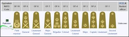 Pakistan Army Ranks And Badges Salary Pay Scale
