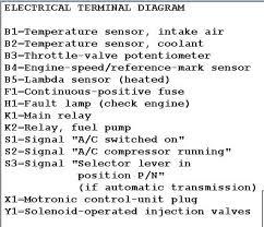 yugo zastava car manuals wiring diagrams pdf fault codes yugo zastava florida wiring diagram explanation