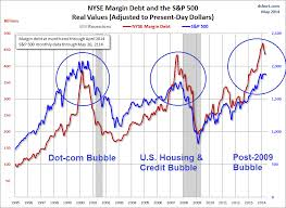 1995 Stock Market Chart These 23 Charts Prove That Stocks Are Heading For A