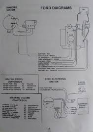 21 circuit ez wiring harness chevy mopar ford hotrods universal x cheap wiring harness at Universal Ford Wiring Harness